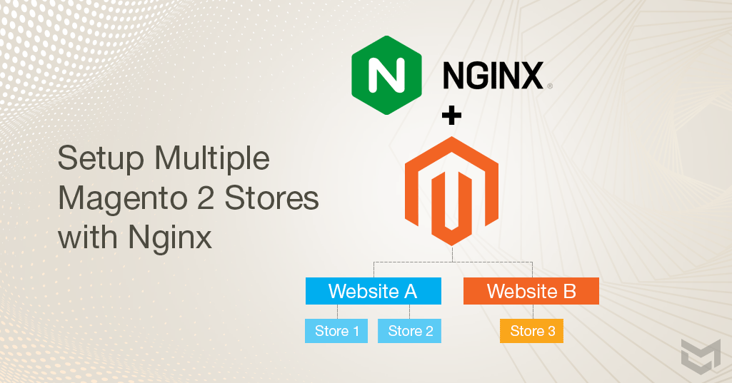 Setup Multiple Magento 2 Stores/Websites with Nginx