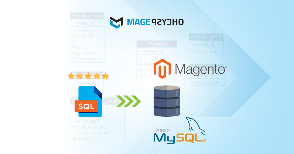 Import Product Reviews/Ratings in Magento